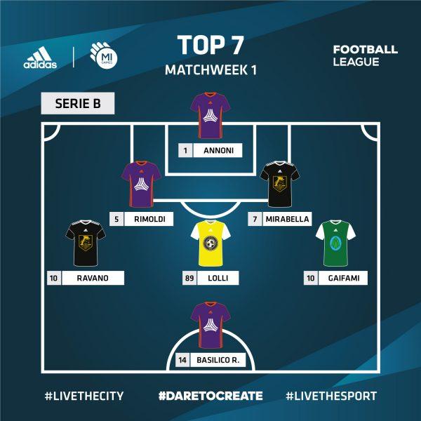 TOP 7 - Serie B - ADIDAS Mi Games Football League